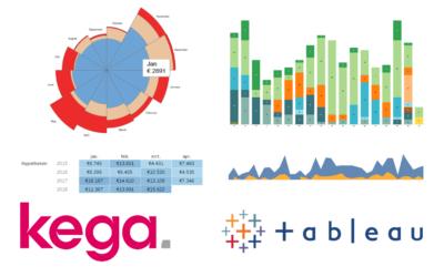 Kega maakt data in Elements visueel met Tableau