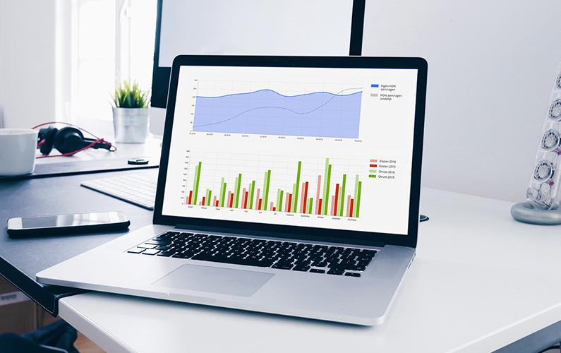Elements Insights: heldere managementinformatie voor maximaal inzicht